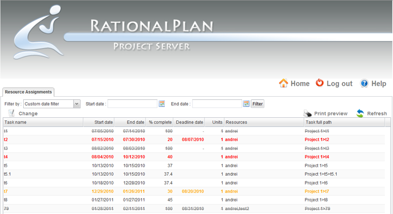 RationalPlan Project Server